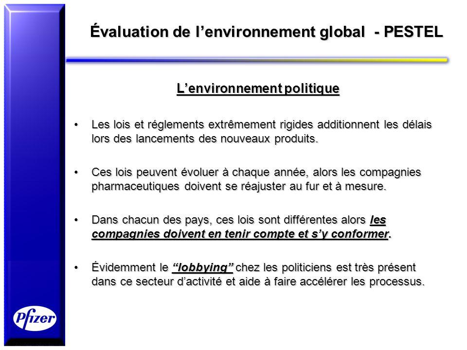Évaluation de lenvironnement global - PESTEL Lenvironnement politique Les lois et réglements extrêmement rigides additionnent les délais lors des lanc