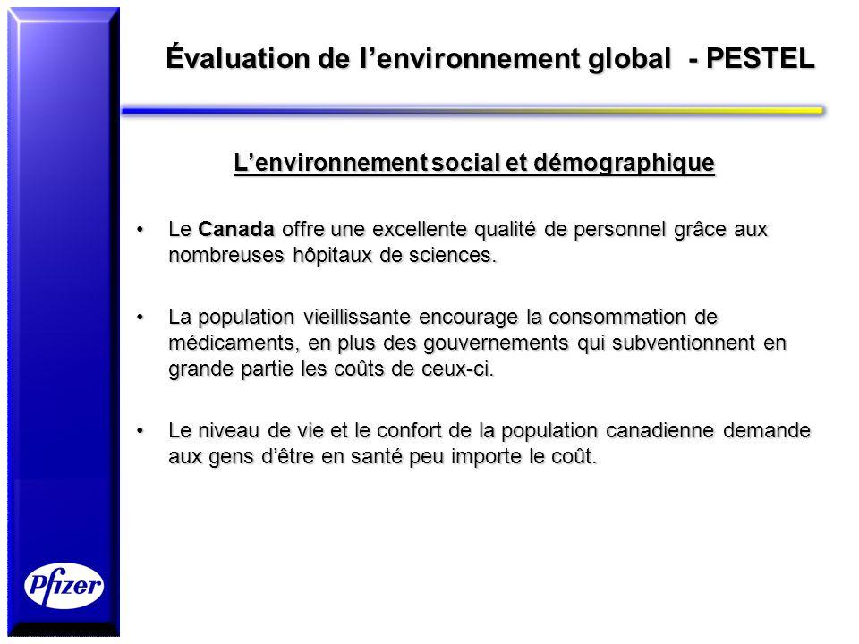 Évaluation de lenvironnement global - PESTEL Lenvironnement social et démographique Le Canada offre une excellente qualité de personnel grâce aux nomb