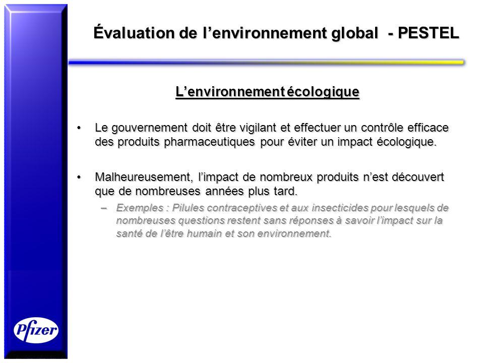 Évaluation de lenvironnement global - PESTEL Lenvironnement écologique Le gouvernement doit être vigilant et effectuer un contrôle efficace des produi