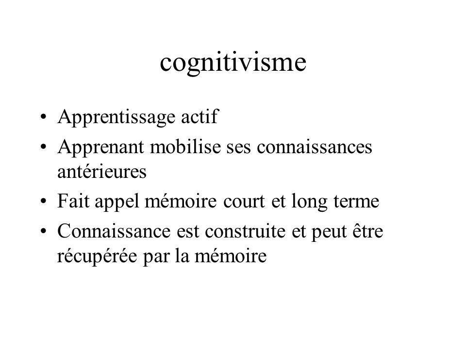 cognitivisme Apprentissage actif Apprenant mobilise ses connaissances antérieures Fait appel mémoire court et long terme Connaissance est construite et peut être récupérée par la mémoire