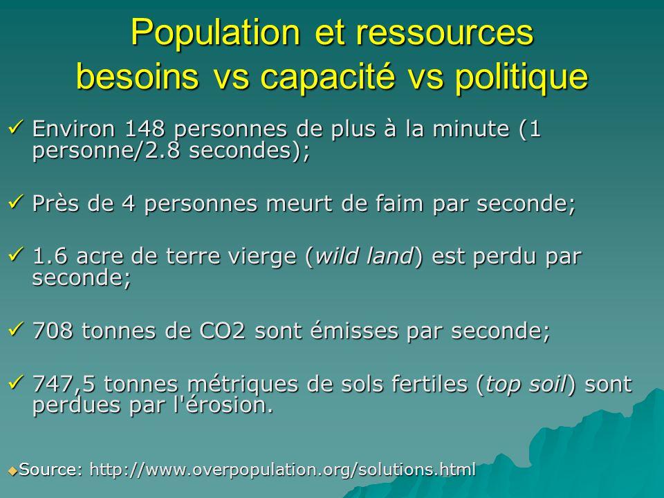 Population et ressources besoins vs capacité vs politique Environ 148 personnes de plus à la minute (1 personne/2.8 secondes); Environ 148 personnes d