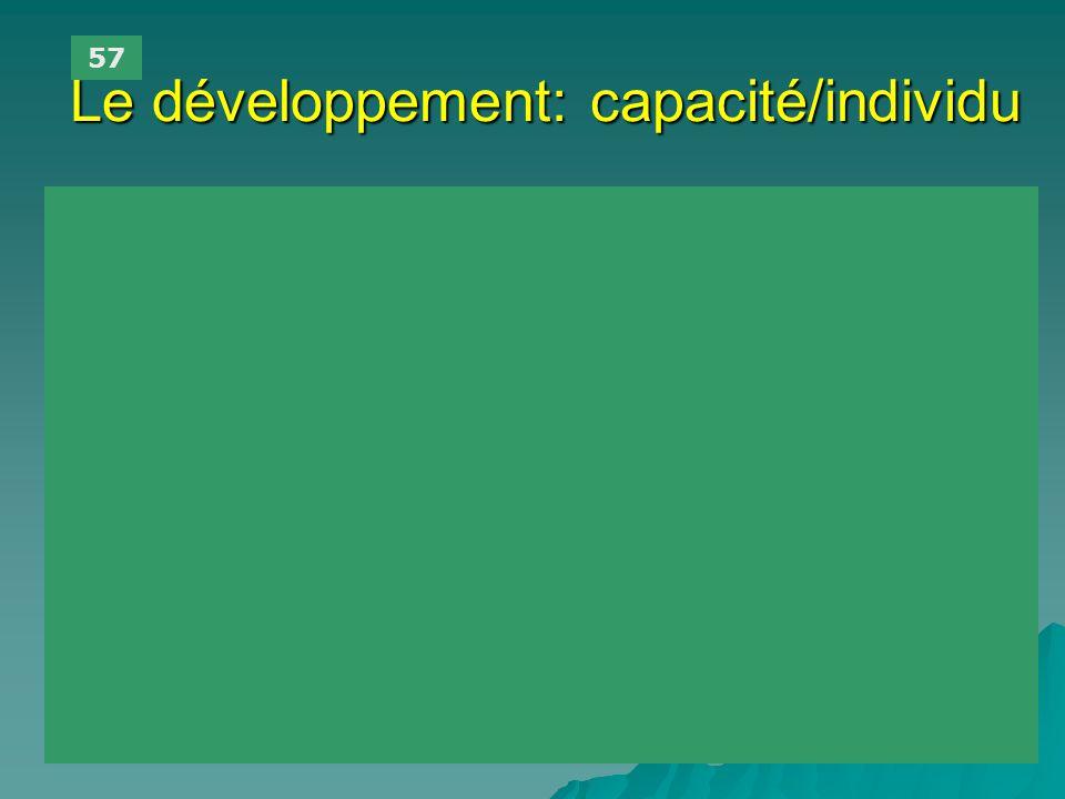 Le développement: capacité/individu 57
