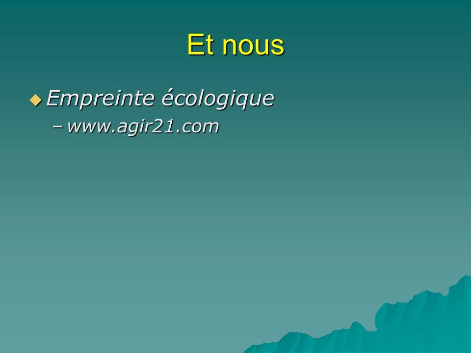 Et nous Empreinte écologique Empreinte écologique –www.agir21.com