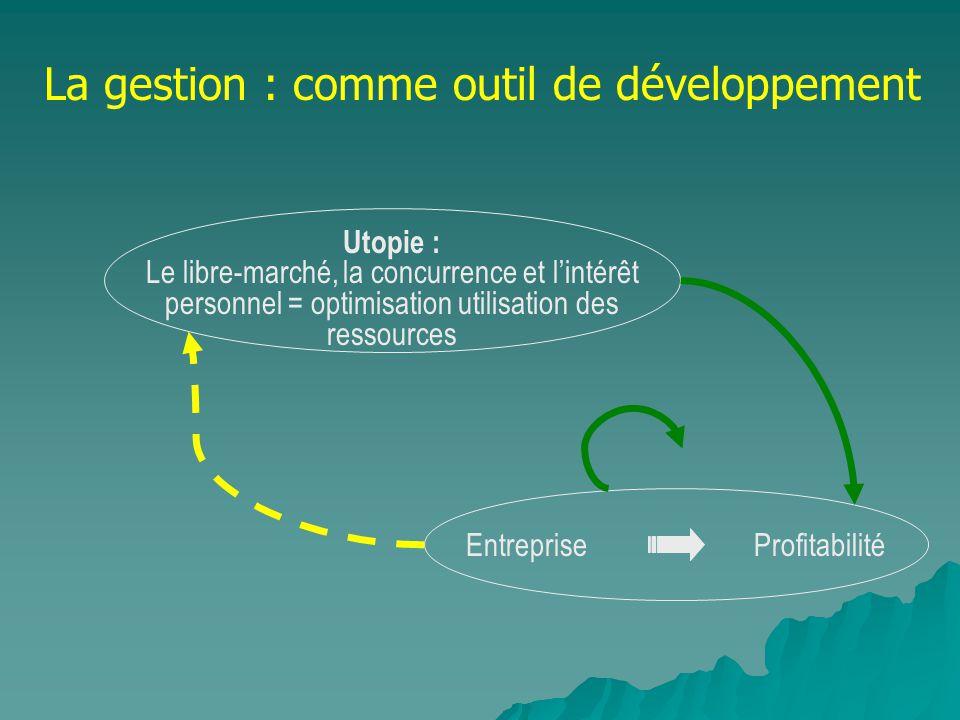 La gestion : comme outil de développement Utopie : Le libre-marché, la concurrence et lintérêt personnel = optimisation utilisation des ressources Ent