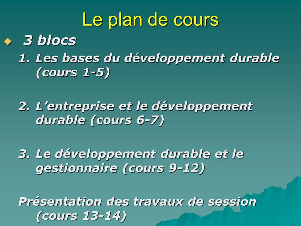 Le plan de cours 3 blocs 3 blocs 1.Les bases du développement durable (cours 1-5) 2.Lentreprise et le développement durable (cours 6-7) 3.Le développe