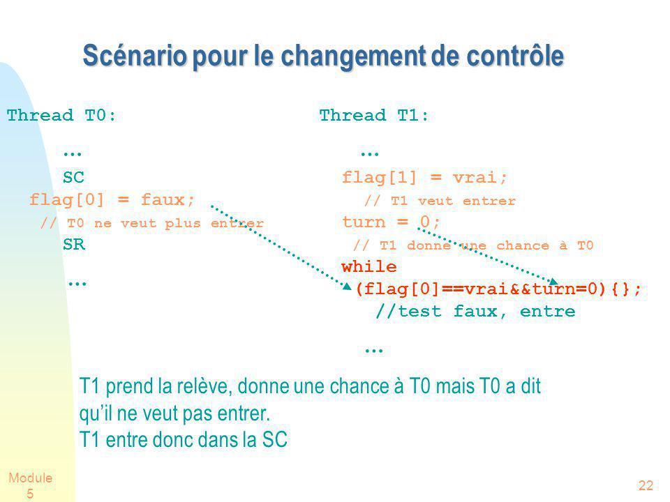 Module 5 22 Scénario pour le changement de contrôle Thread T0: … SC flag[0] = faux; // T0 ne veut plus entrer SR … Thread T1: … flag[1] = vrai; // T1 veut entrer turn = 0; // T1 donne une chance à T0 while (flag[0]==vrai&&turn=0){}; //test faux, entre … T1 prend la relève, donne une chance à T0 mais T0 a dit quil ne veut pas entrer.