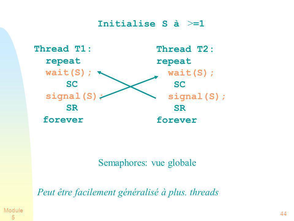 Module 5 44 Thread T1: repeat wait(S); SC signal(S); SR forever Thread T2: repeat wait(S); SC signal(S); SR forever Semaphores: vue globale Initialise S à > =1 Peut être facilement généralisé à plus.