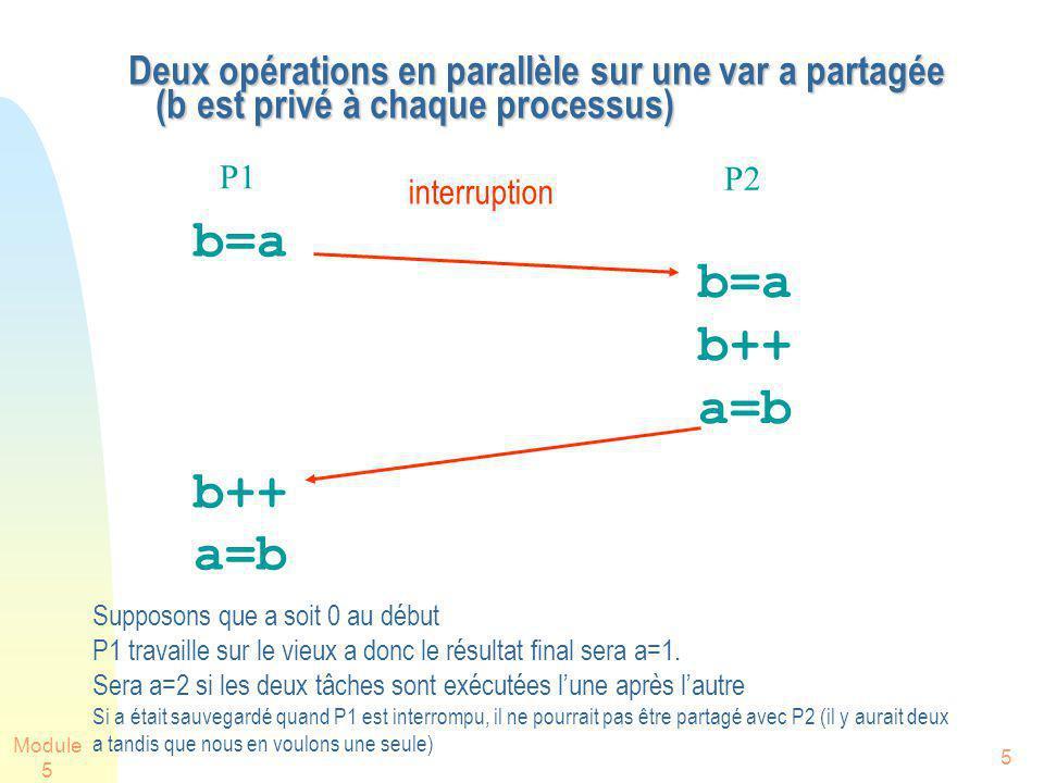 Module 5 5 Deux opérations en parallèle sur une var a partagée (b est privé à chaque processus) Deux opérations en parallèle sur une var a partagée (b est privé à chaque processus) b=a b++ a=b b=a b++ a=b P1 P2 Supposons que a soit 0 au début P1 travaille sur le vieux a donc le résultat final sera a=1.