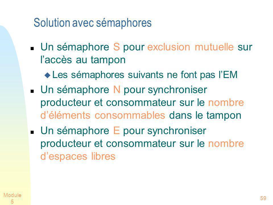 Module 5 59 Solution avec sémaphores Un sémaphore S pour exclusion mutuelle sur laccès au tampon Les sémaphores suivants ne font pas lEM Un sémaphore N pour synchroniser producteur et consommateur sur le nombre déléments consommables dans le tampon Un sémaphore E pour synchroniser producteur et consommateur sur le nombre despaces libres