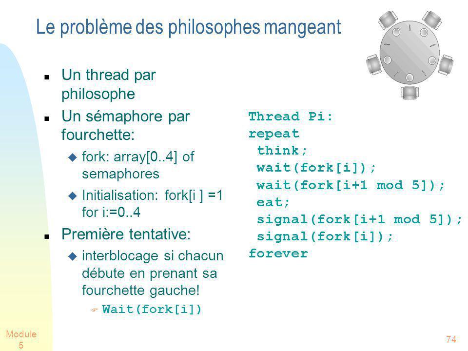 Module 5 74 Le problème des philosophes mangeant Un thread par philosophe Un sémaphore par fourchette: fork: array[0..4] of semaphores Initialisation: