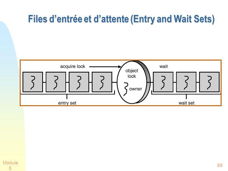 Module 5 89 Files dentrée et dattente (Entry and Wait Sets) Files dentrée et dattente (Entry and Wait Sets)
