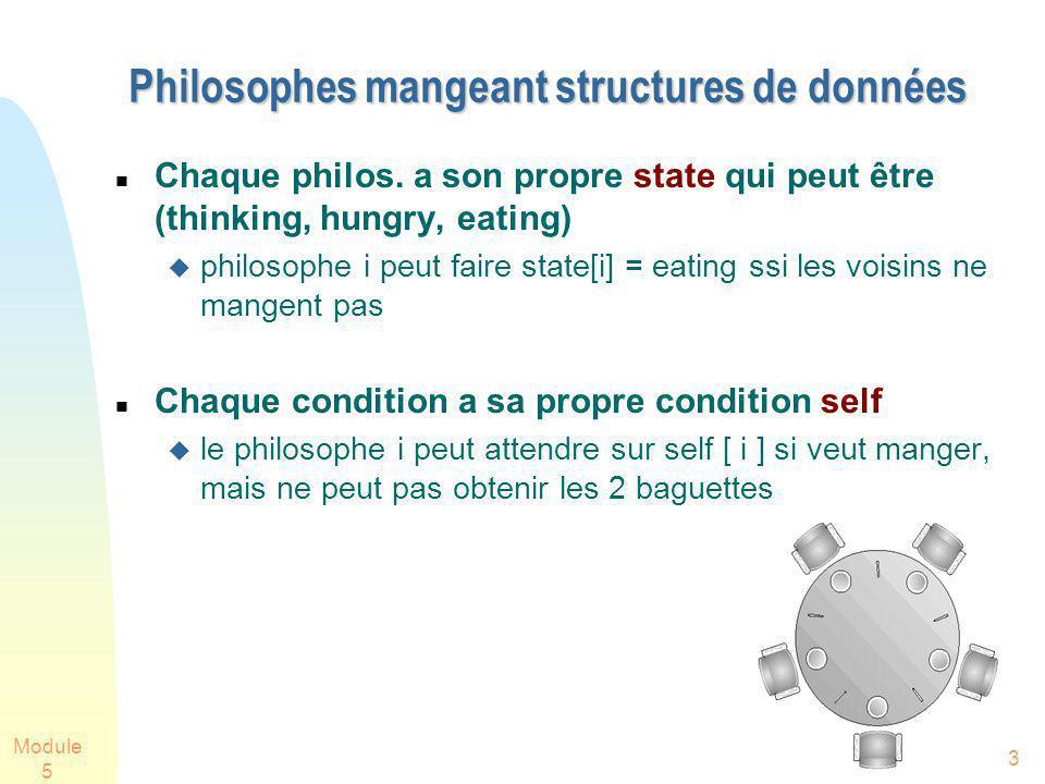 Module 5 93 Philosophes mangeant structures de données Chaque philos. a son propre state qui peut être (thinking, hungry, eating) philosophe i peut fa