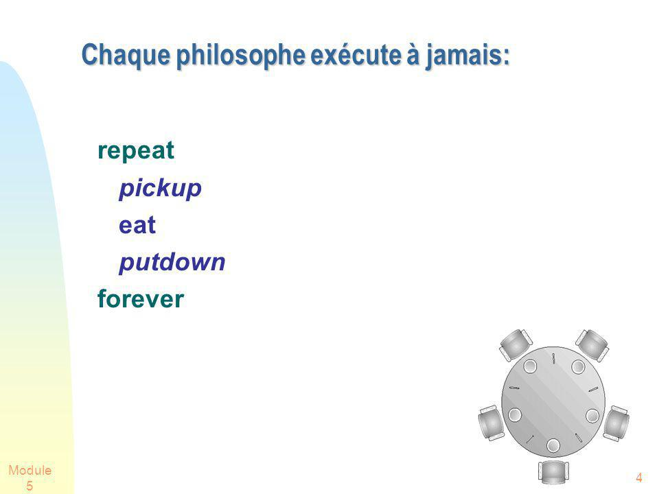 Module 5 94 Chaque philosophe exécute à jamais: repeat pickup eat putdown forever