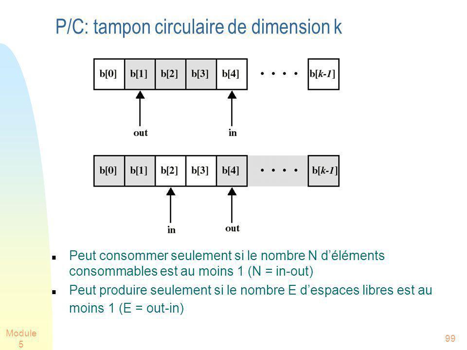 Module 5 99 P/C: tampon circulaire de dimension k Peut consommer seulement si le nombre N déléments consommables est au moins 1 (N = in-out) Peut produire seulement si le nombre E despaces libres est au moins 1 (E = out-in)
