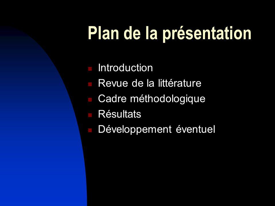 Plan de la présentation Introduction Revue de la littérature Cadre méthodologique Résultats Développement éventuel