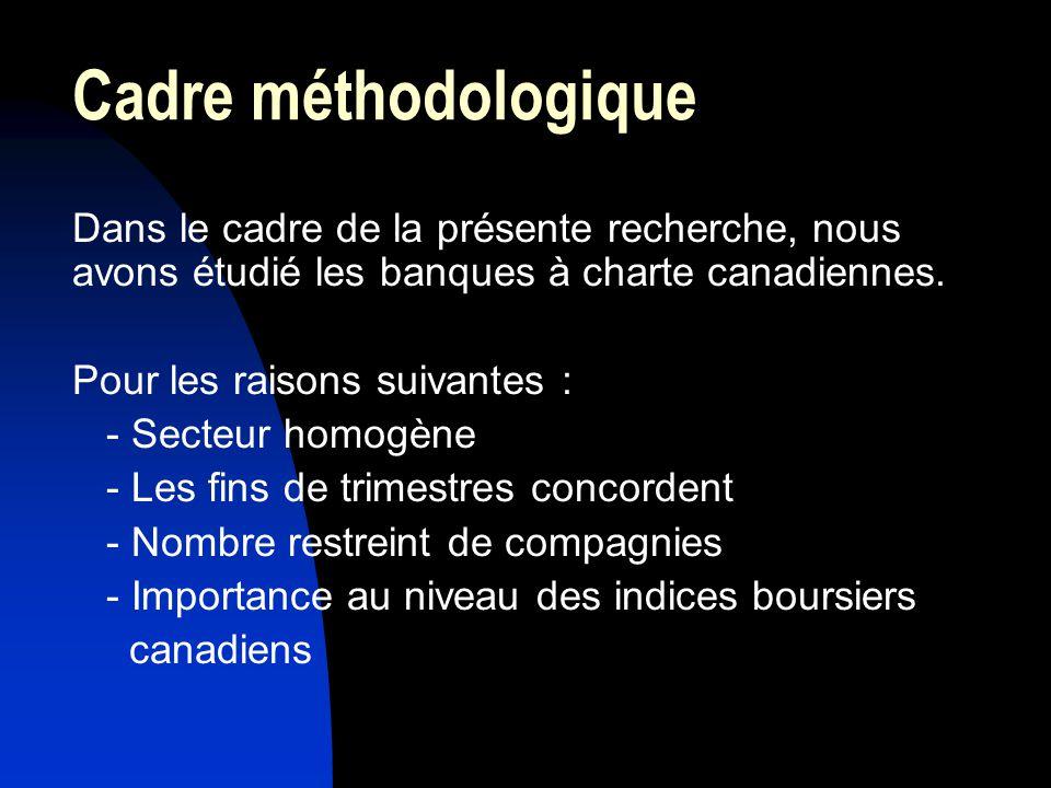 Cadre méthodologique Dans le cadre de la présente recherche, nous avons étudié les banques à charte canadiennes.