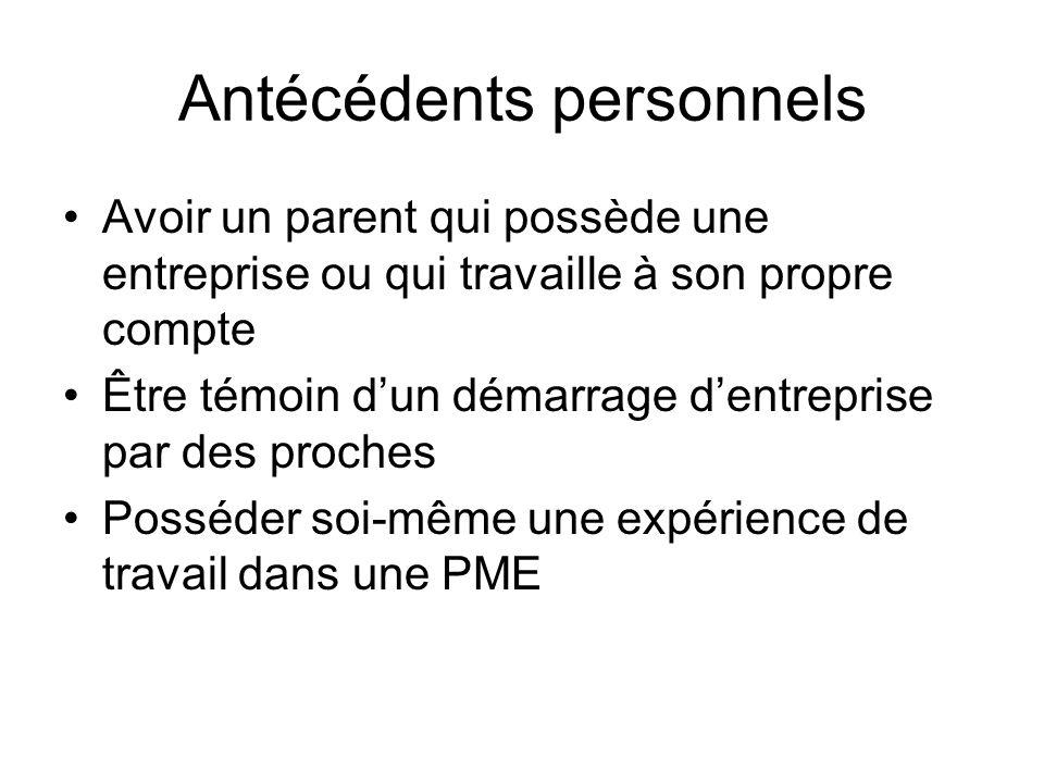 Antécédents personnels Avoir un parent qui possède une entreprise ou qui travaille à son propre compte Être témoin dun démarrage dentreprise par des p