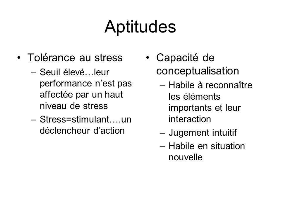 Aptitudes Tolérance au stress –Seuil élevé…leur performance nest pas affectée par un haut niveau de stress –Stress=stimulant….un déclencheur daction C