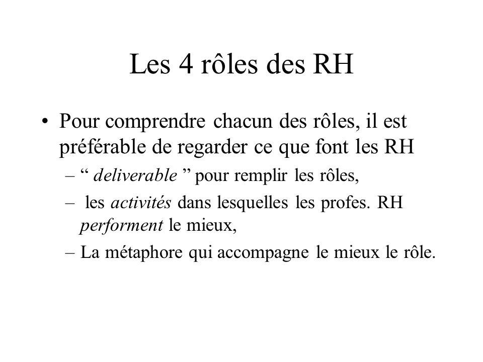 Les 4 rôles des RH Pour comprendre chacun des rôles, il est préférable de regarder ce que font les RH – deliverable pour remplir les rôles, – les acti