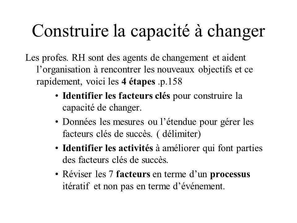 Construire la capacité à changer Les profes. RH sont des agents de changement et aident lorganisation à rencontrer les nouveaux objectifs et ce rapide