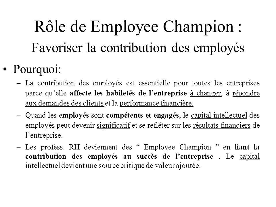 Rôle de Employee Champion : Favoriser la contribution des employés Pourquoi: –La contribution des employés est essentielle pour toutes les entreprises