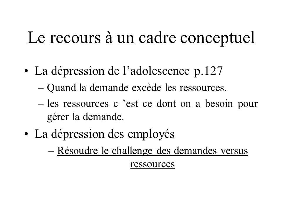 Le recours à un cadre conceptuel La dépression de ladolescence p.127 –Quand la demande excède les ressources. –les ressources c est ce dont on a besoi
