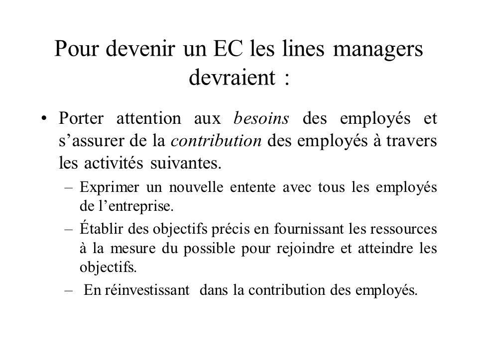 Pour devenir un EC les lines managers devraient : Porter attention aux besoins des employés et sassurer de la contribution des employés à travers les