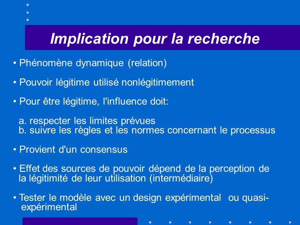 Implication pour la recherche Phénomène dynamique (relation) Pouvoir légitime utilisé nonlégitimement Pour être légitime, l influence doit: a.