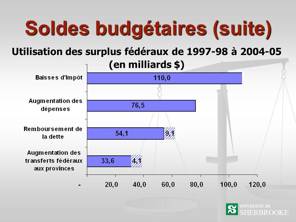 Soldes budgétaires (suite) SHERBROOKE UNIVERSITÉ DE Utilisation des surplus fédéraux de 1997-98 à 2004-05 (en milliards $)