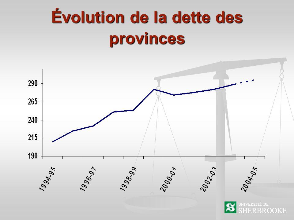 Évolution de la dette des provinces SHERBROOKE UNIVERSITÉ DE
