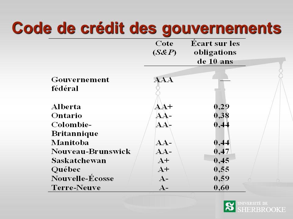 Code de crédit des gouvernements SHERBROOKE UNIVERSITÉ DE