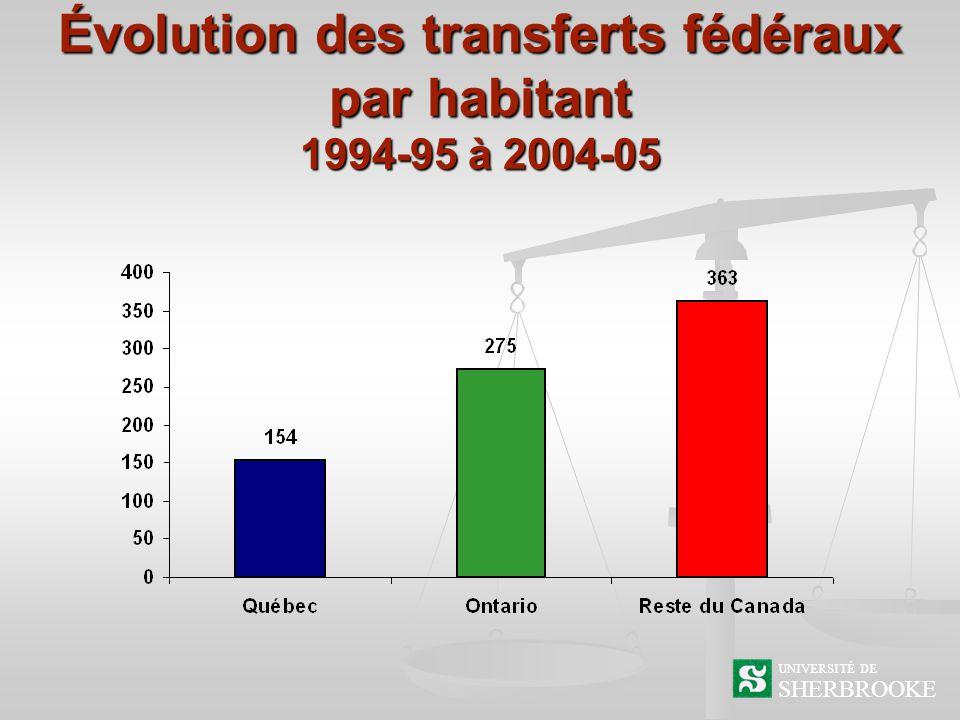 Évolution des transferts fédéraux par habitant 1994-95 à 2004-05 SHERBROOKE UNIVERSITÉ DE