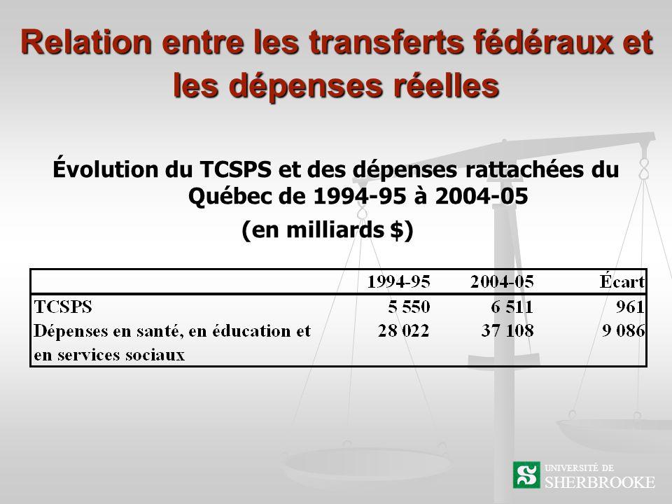 Relation entre les transferts fédéraux et les dépenses réelles Évolution du TCSPS et des dépenses rattachées du Québec de 1994-95 à 2004-05 (en milliards $) (en milliards $) SHERBROOKE UNIVERSITÉ DE