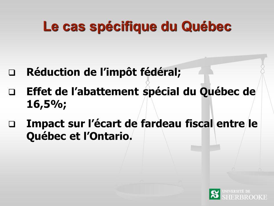 Le cas spécifique du Québec Réduction de limpôt fédéral; Réduction de limpôt fédéral; Effet de labattement spécial du Québec de 16,5%; Effet de labattement spécial du Québec de 16,5%; Impact sur lécart de fardeau fiscal entre le Québec et lOntario.