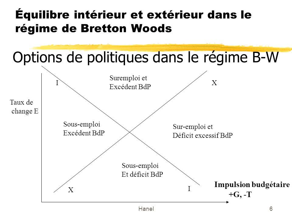Hanel6 Équilibre intérieur et extérieur dans le régime de Bretton Woods Options de politiques dans le régime B-W Taux de change E Impulsion budgétaire