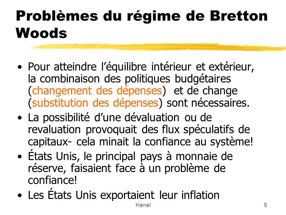 Hanel9 Problèmes du régime de Bretton Woods Pour atteindre léquilibre intérieur et extérieur, la combinaison des politiques budgétaires (changement des dépenses) et de change (substitution des dépenses) sont nécessaires.