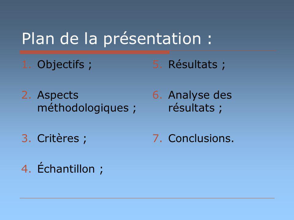Plan de la présentation : 1.Objectifs ; 2.Aspects méthodologiques ; 3.Critères ; 4.Échantillon ; 5.Résultats ; 6.Analyse des résultats ; 7.Conclusions