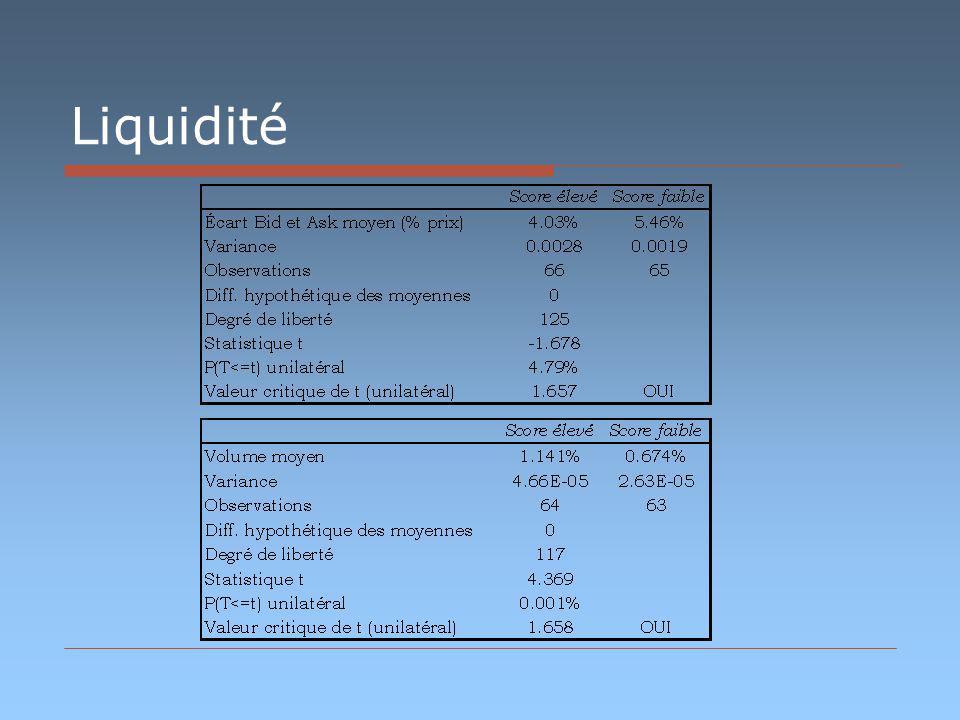 Liquidité