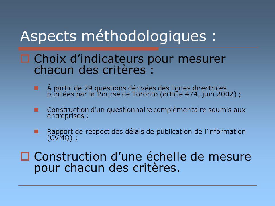 Aspects méthodologiques : Choix dindicateurs pour mesurer chacun des critères : À partir de 29 questions dérivées des lignes directrices publiées par