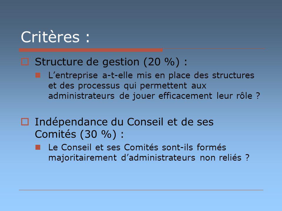 Critères : Structure de gestion (20 %) : Lentreprise a-t-elle mis en place des structures et des processus qui permettent aux administrateurs de jouer efficacement leur rôle .