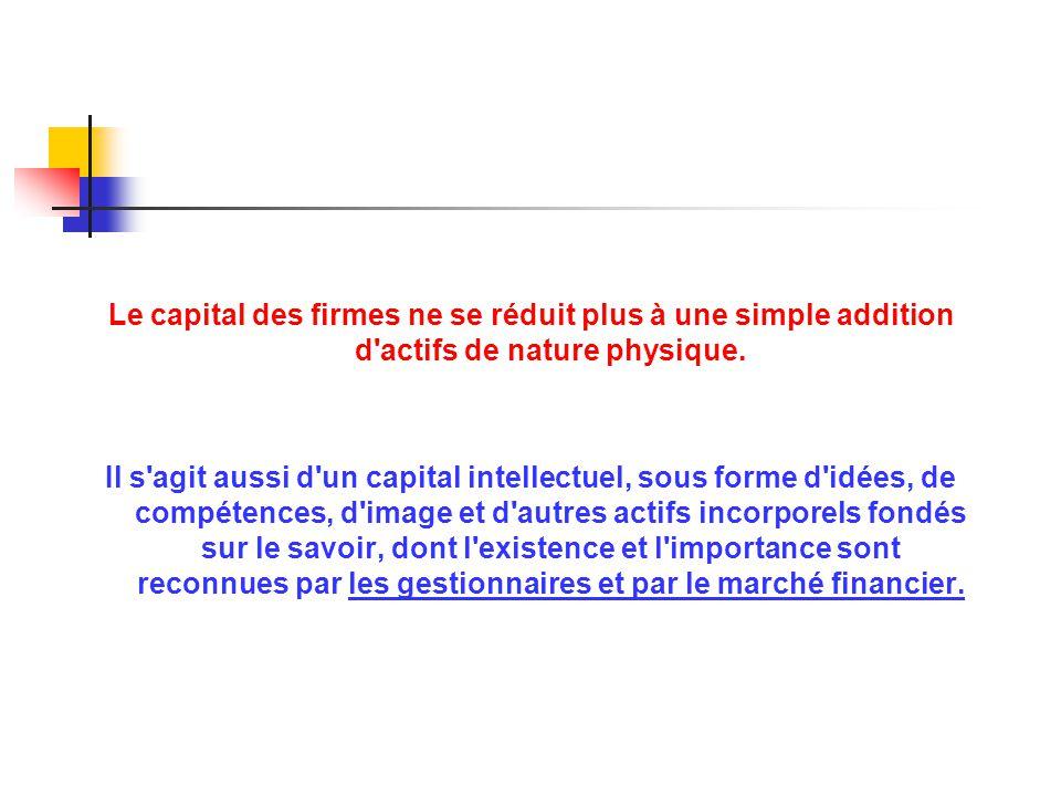 Le capital des firmes ne se réduit plus à une simple addition d'actifs de nature physique. Il s'agit aussi d'un capital intellectuel, sous forme d'idé