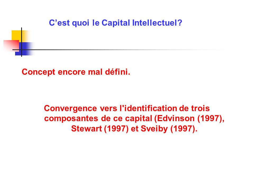 Cest quoi le Capital Intellectuel? Concept encore mal défini. Convergence vers l'identification de trois composantes de ce capital (Edvinson (1997), S