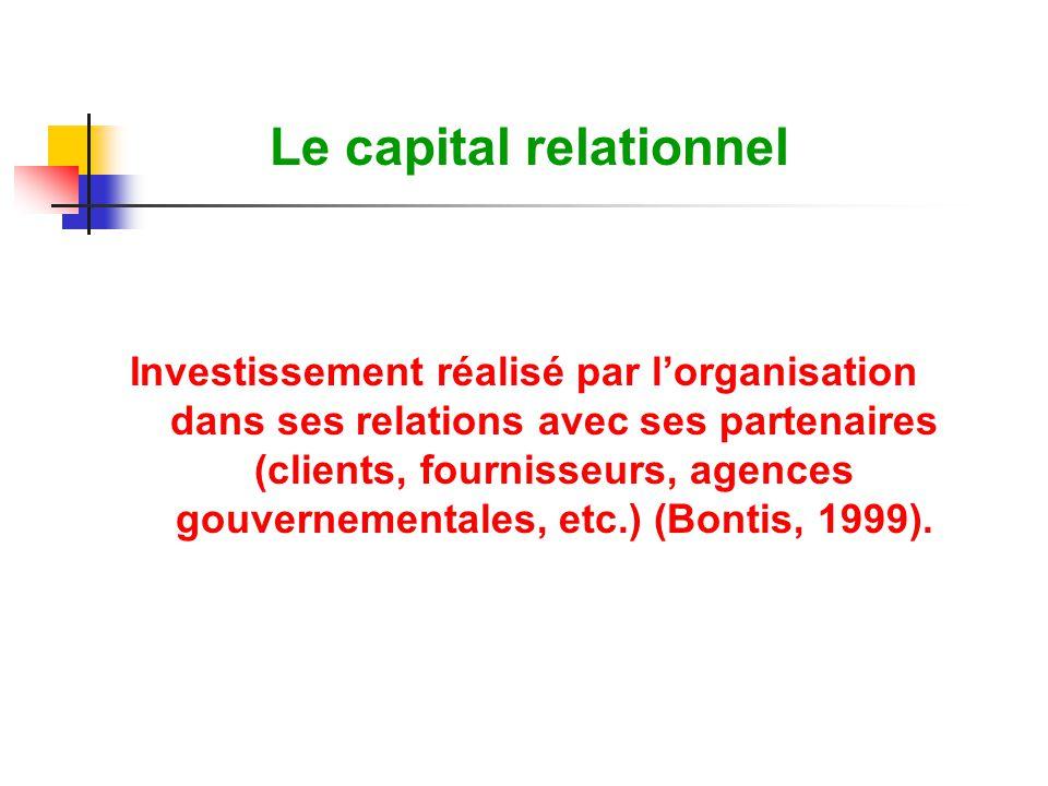 Le capital relationnel Investissement réalisé par lorganisation dans ses relations avec ses partenaires (clients, fournisseurs, agences gouvernemental