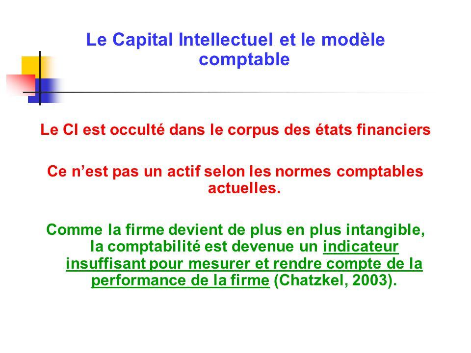 Le Capital Intellectuel et le modèle comptable Le CI est occulté dans le corpus des états financiers Ce nest pas un actif selon les normes comptables