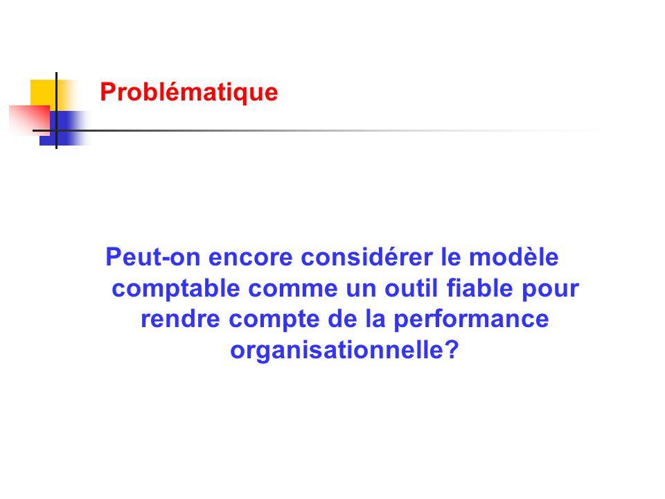 Problématique Peut-on encore considérer le modèle comptable comme un outil fiable pour rendre compte de la performance organisationnelle?