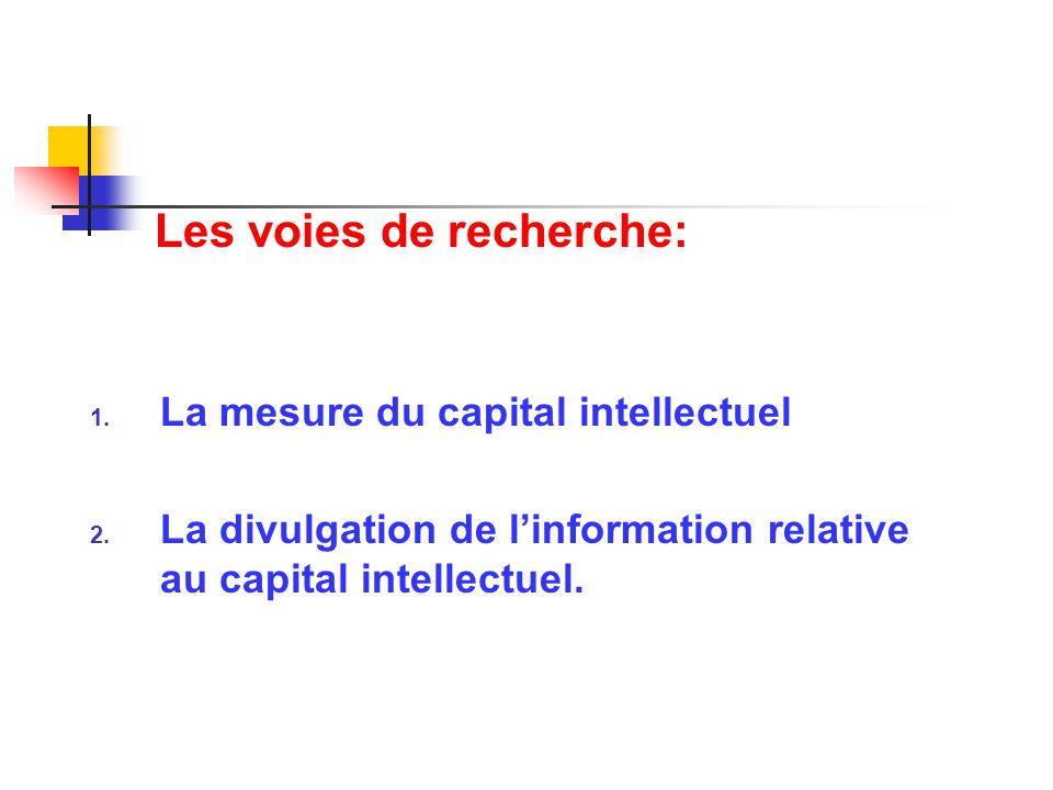 Les voies de recherche: 1. La mesure du capital intellectuel 2. La divulgation de linformation relative au capital intellectuel.