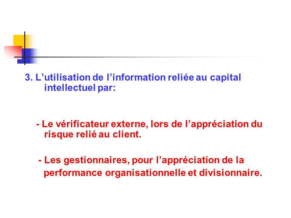 3. Lutilisation de linformation reliée au capital intellectuel par: - Le vérificateur externe, lors de lappréciation du risque relié au client. - Les