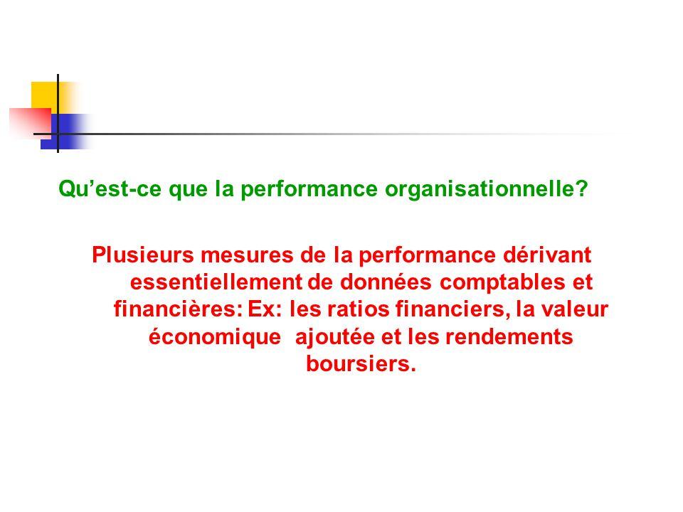 Quest-ce que la performance organisationnelle? Plusieurs mesures de la performance dérivant essentiellement de données comptables et financières: Ex: