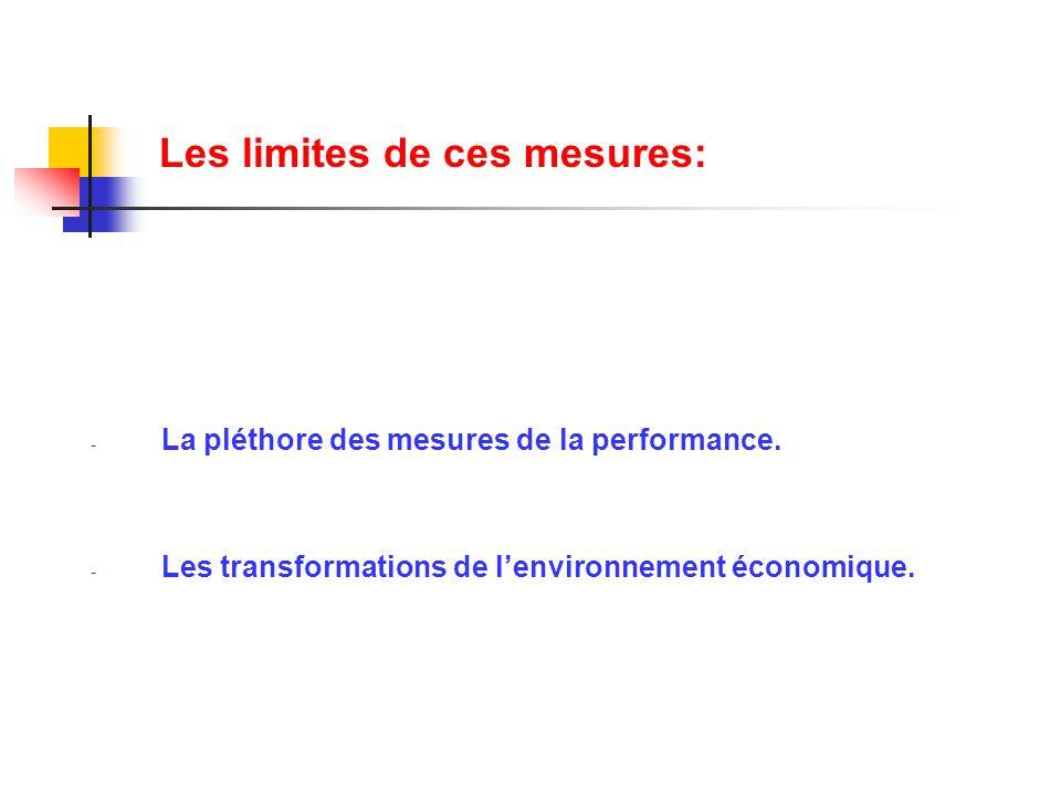 Les limites de ces mesures: - La pléthore des mesures de la performance. - Les transformations de lenvironnement économique.