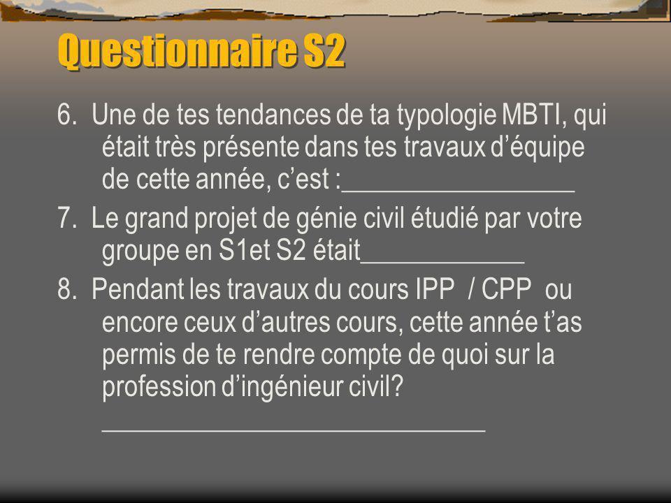 Questionnaire S2 6.